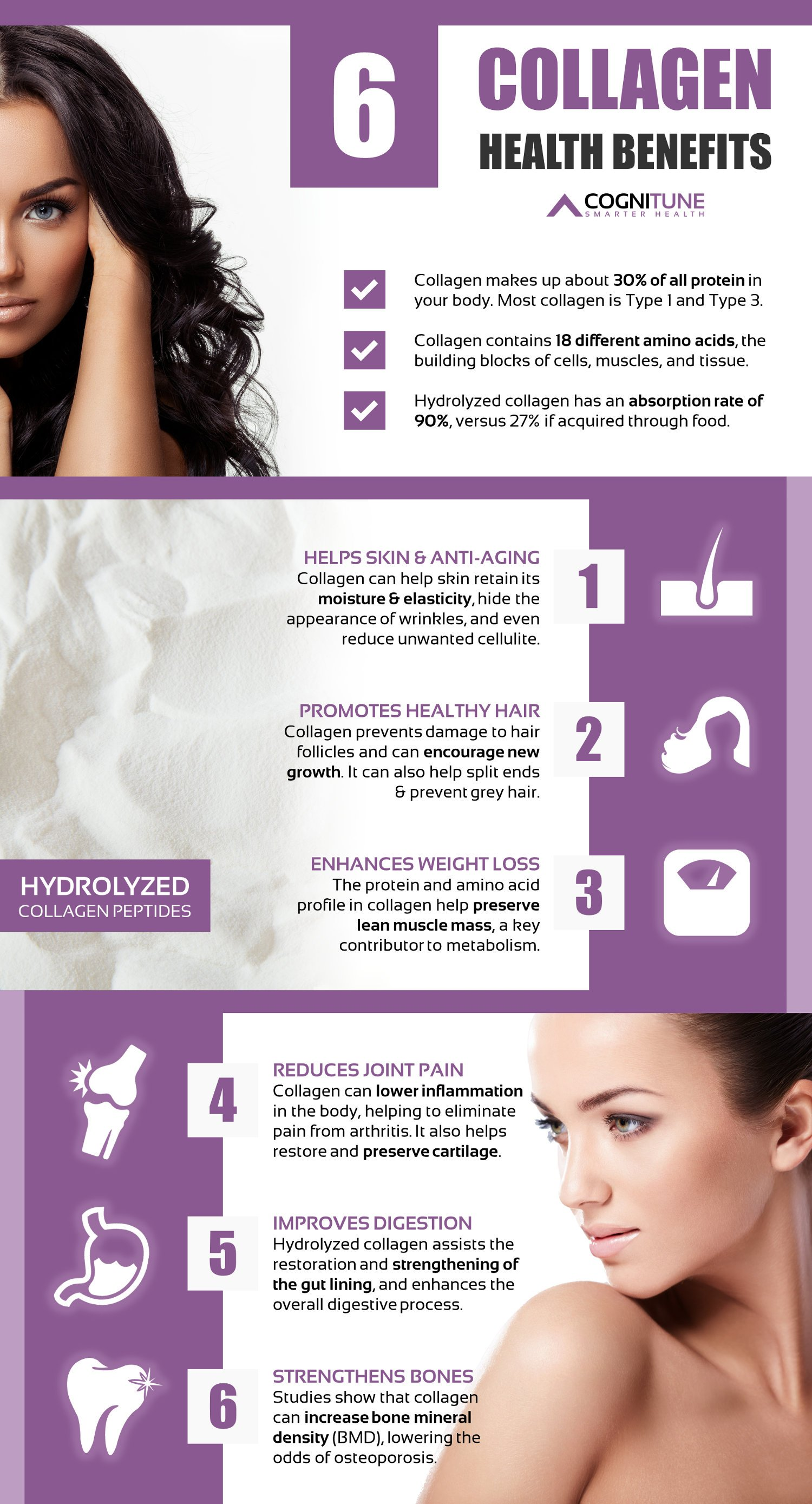 6 Collagen Protein Health Benefits Infographic